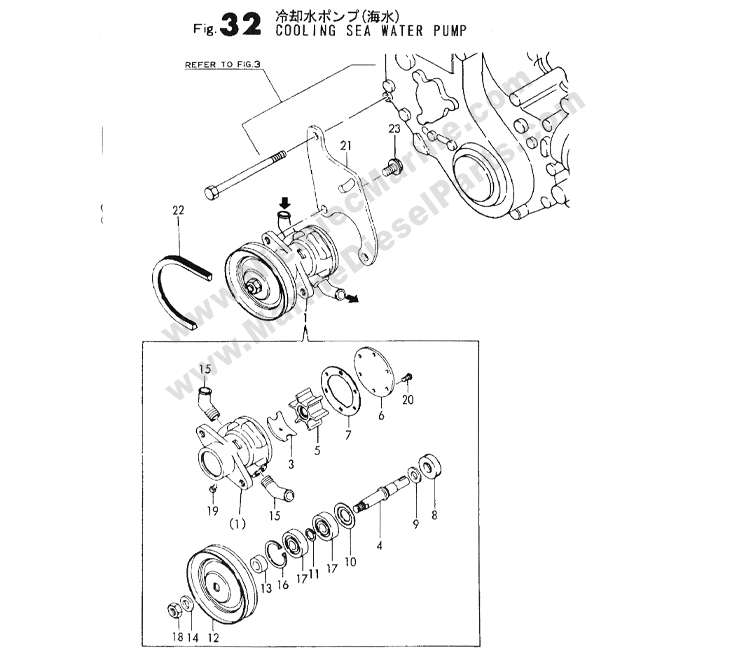 Yanmar 3gm30f Parts manual download